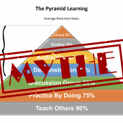 mythes over leren